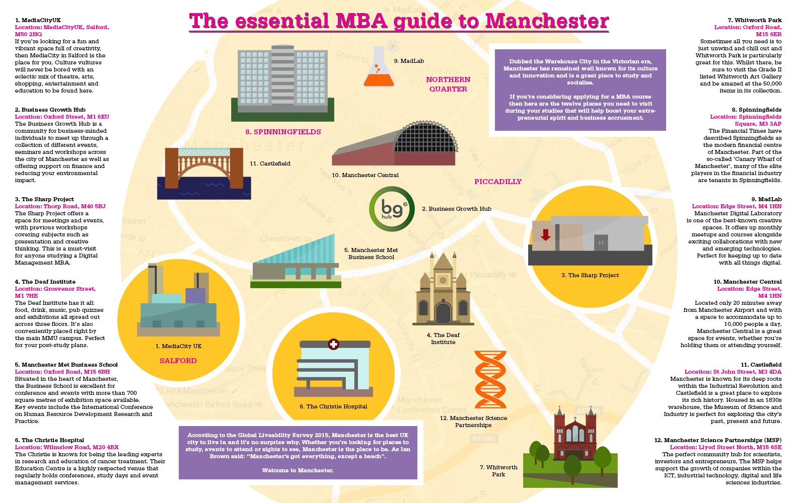 MMU-Guide-to-Manchester-Map.jpg