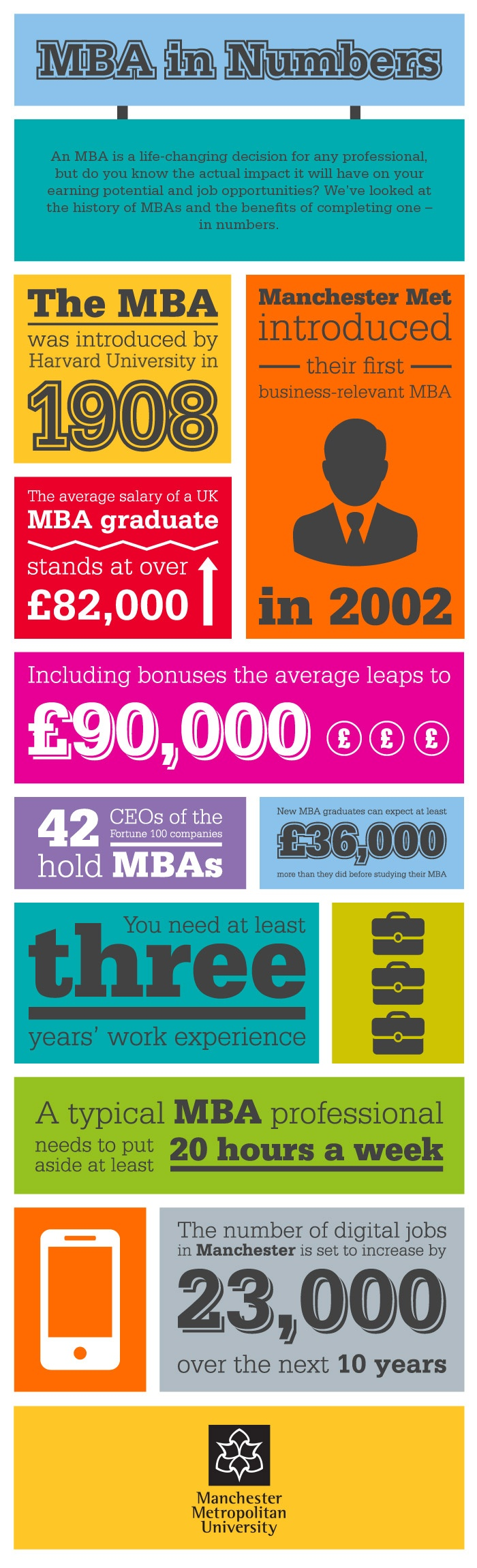 Man-Met---MBA-in-Numbers-Infographic.jpg